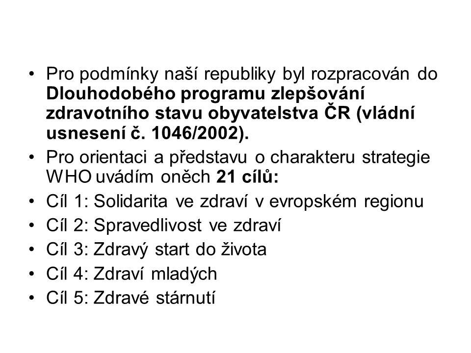 Pro podmínky naší republiky byl rozpracován do Dlouhodobého programu zlepšování zdravotního stavu obyvatelstva ČR (vládní usnesení č. 1046/2002).