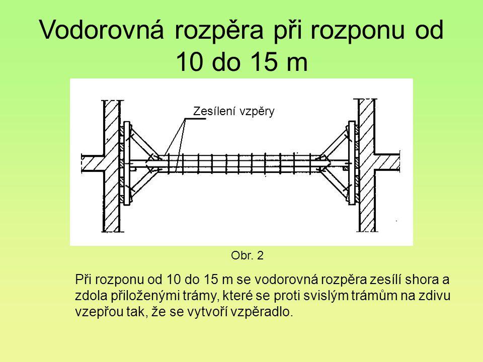Vodorovná rozpěra při rozponu od 10 do 15 m