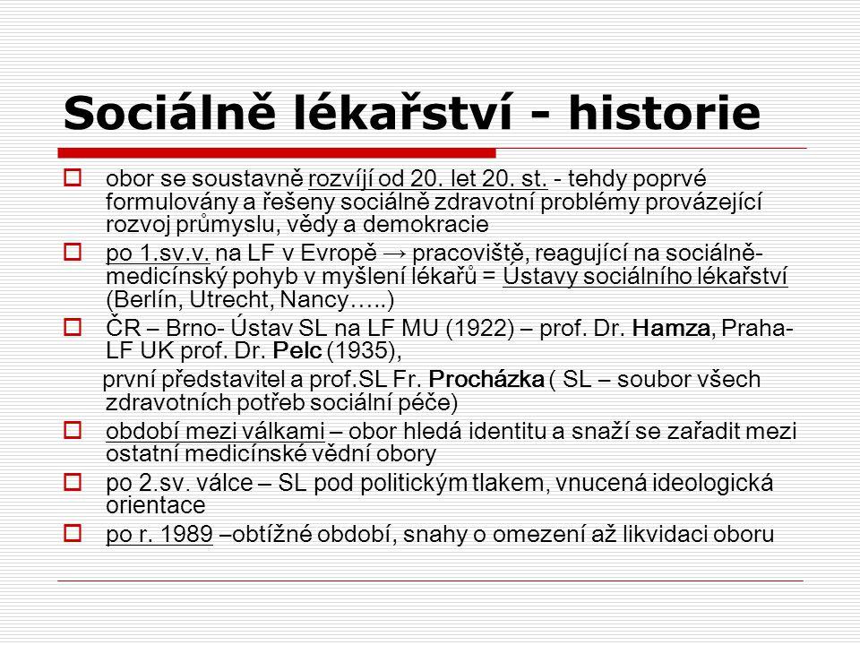 Sociálně lékařství - historie
