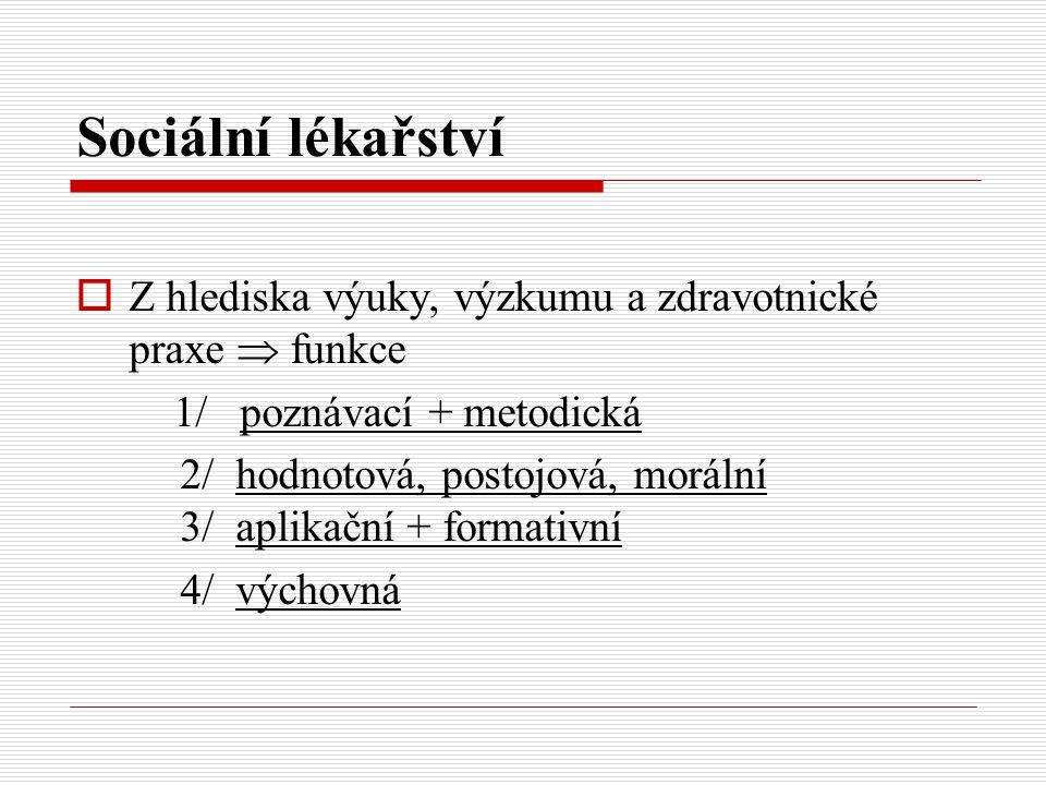 Sociální lékařství Z hlediska výuky, výzkumu a zdravotnické praxe  funkce. 1/ poznávací + metodická.