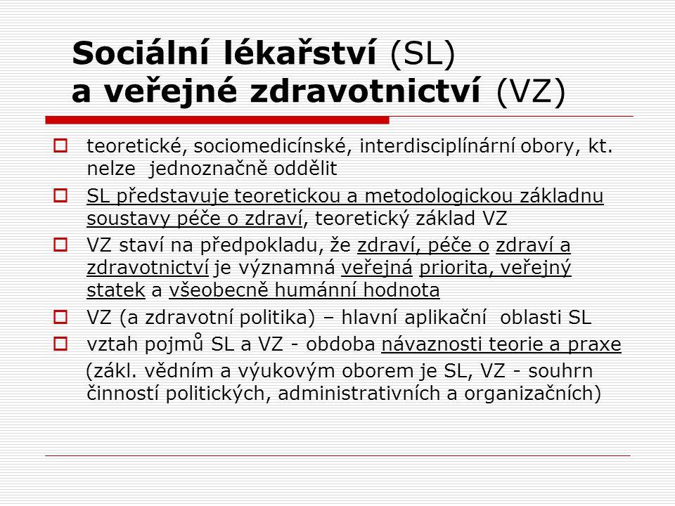 Sociální lékařství (SL) a veřejné zdravotnictví (VZ)