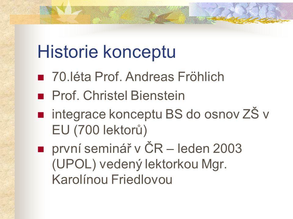 Historie konceptu 70.léta Prof. Andreas Fröhlich