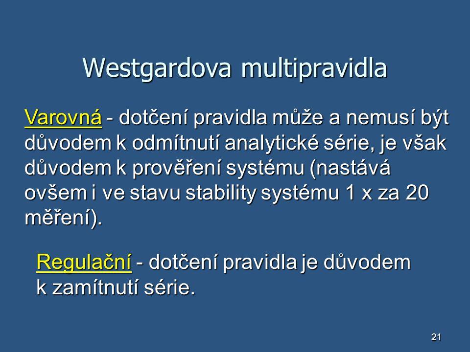 Westgardova multipravidla