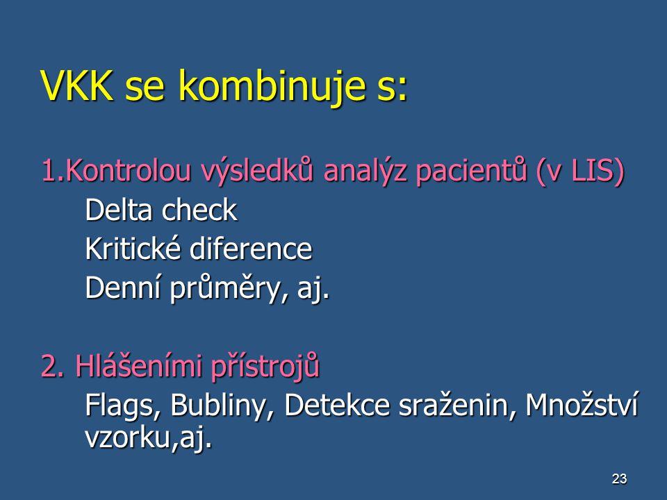 VKK se kombinuje s: 1.Kontrolou výsledků analýz pacientů (v LIS)