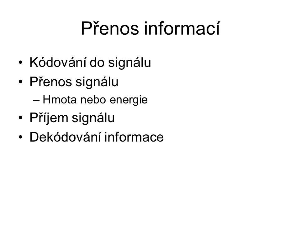 Přenos informací Kódování do signálu Přenos signálu Příjem signálu
