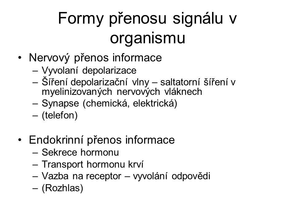 Formy přenosu signálu v organismu