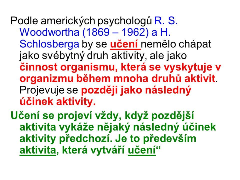 Podle amerických psychologů R. S. Woodwortha (1869 – 1962) a H