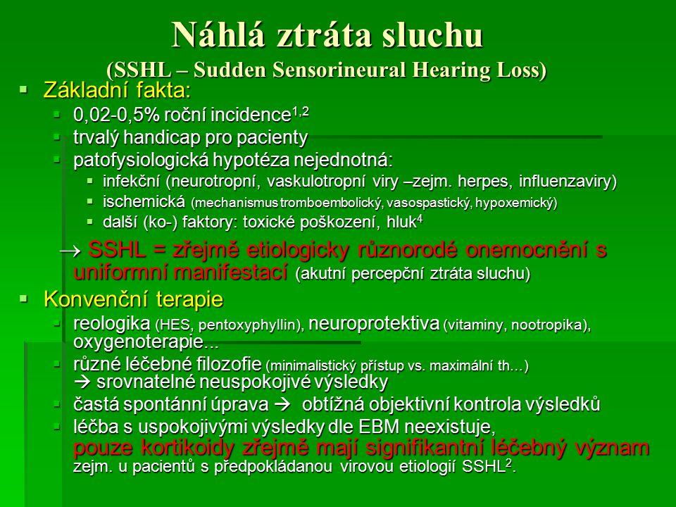 Náhlá ztráta sluchu (SSHL – Sudden Sensorineural Hearing Loss)