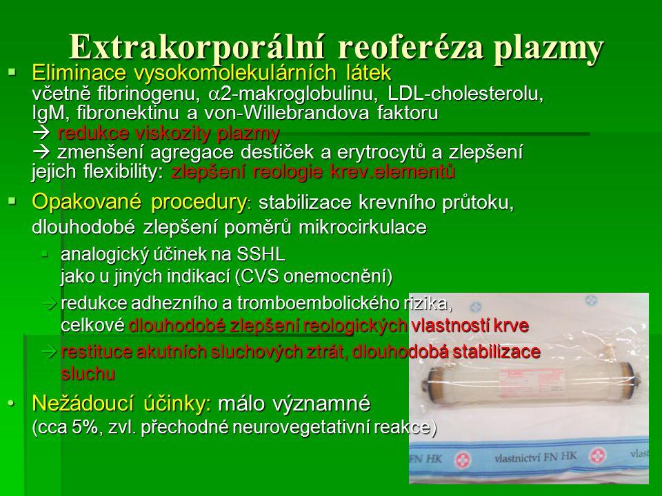 Extrakorporální reoferéza plazmy