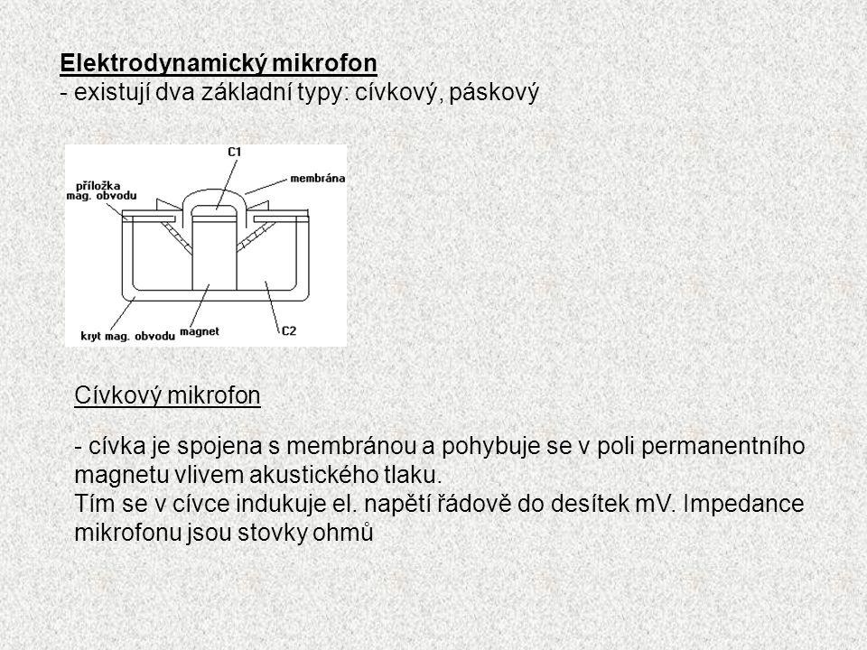 Elektrodynamický mikrofon