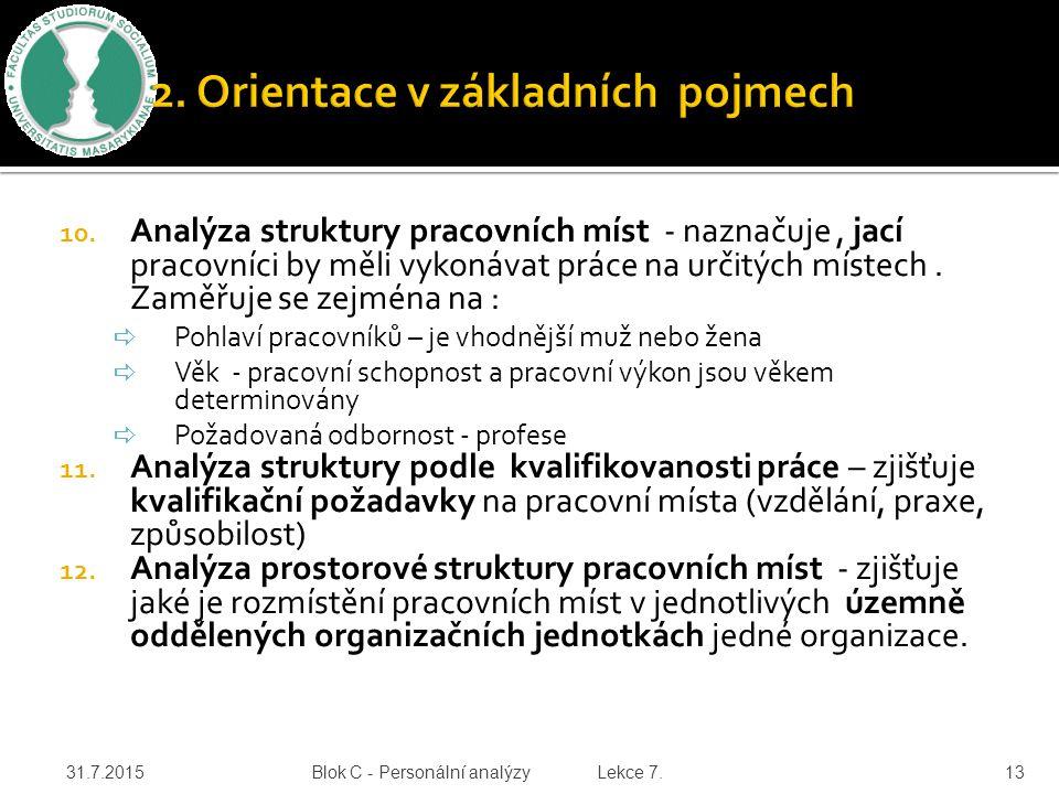 2. Orientace v základních pojmech