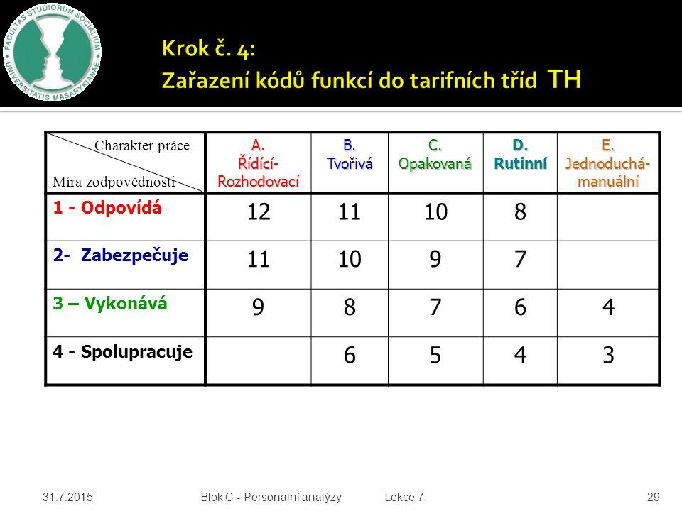 Krok č. 4: Zařazení kódů funkcí do tarifních tříd TH