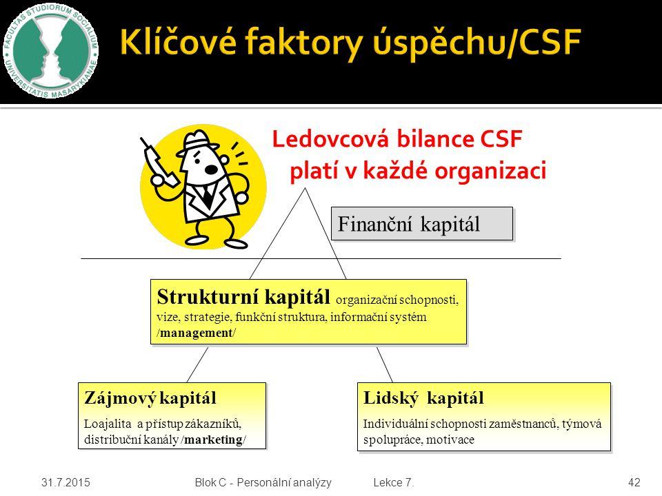 Klíčové faktory úspěchu/CSF
