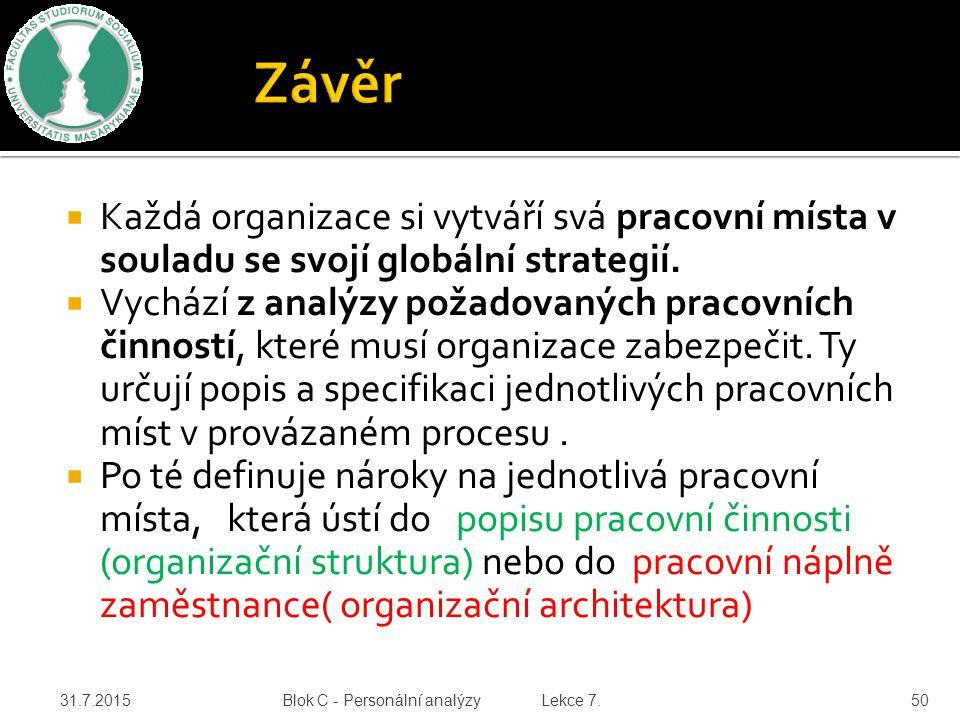 Závěr Každá organizace si vytváří svá pracovní místa v souladu se svojí globální strategií.