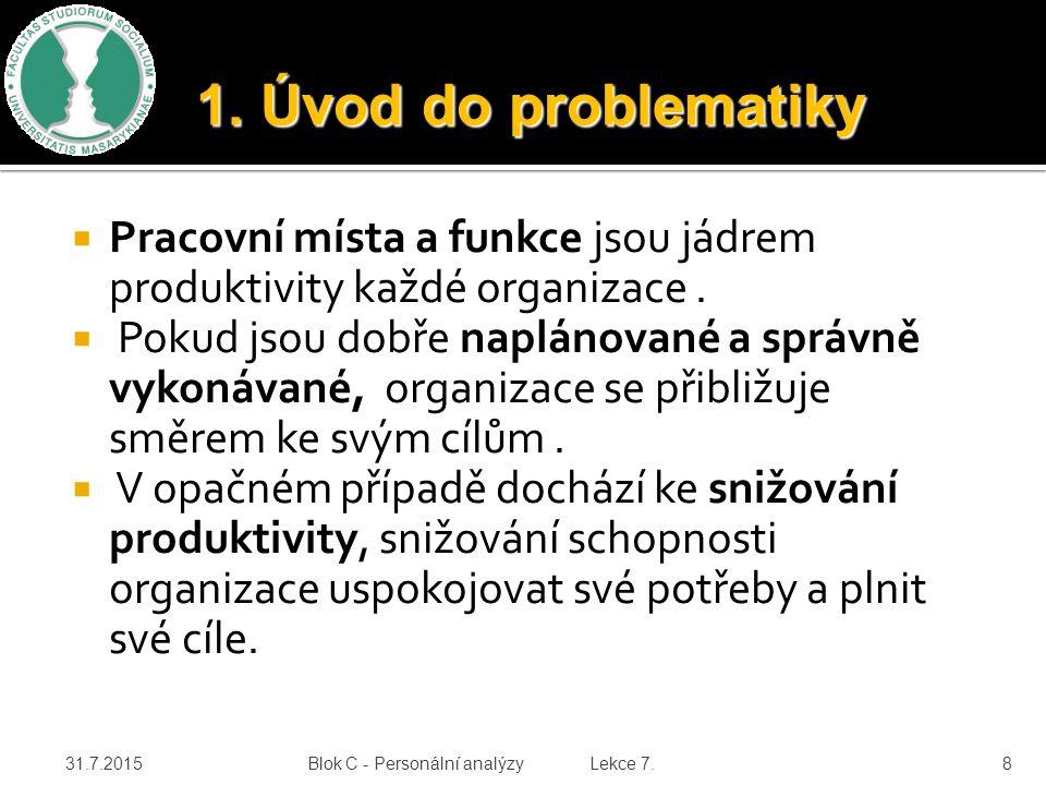 1. Úvod do problematiky Pracovní místa a funkce jsou jádrem produktivity každé organizace .