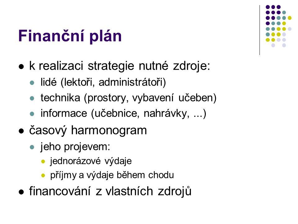 Finanční plán k realizaci strategie nutné zdroje: časový harmonogram
