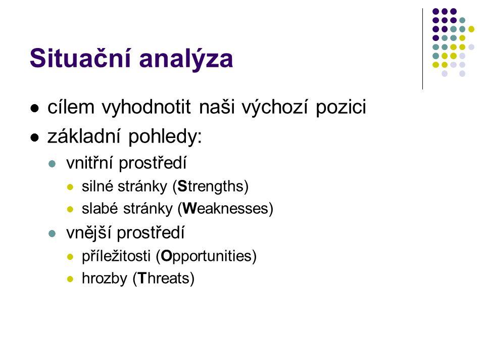 Situační analýza cílem vyhodnotit naši výchozí pozici
