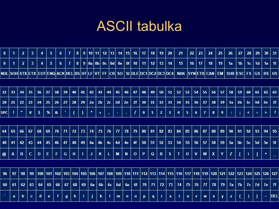 ASCII tabulka 1. 2. 3. 4. 5. 6. 7. 8. 9. 10. 11. 12. 13. 14. 15. 16. 17. 18. 19. 20.