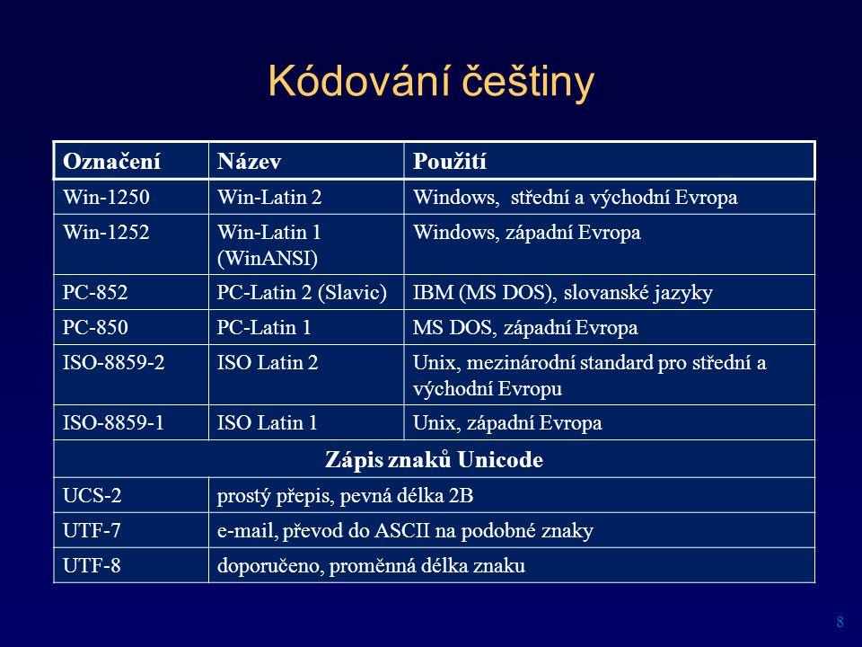 Kódování češtiny Označení Název Použití Zápis znaků Unicode Win-1250