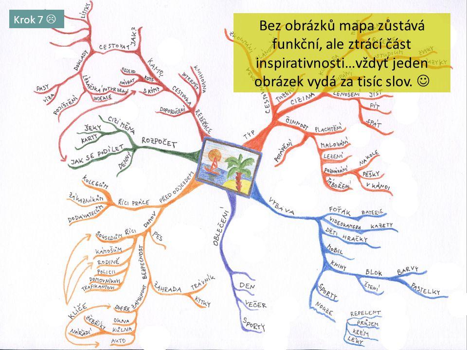 Krok 7  Bez obrázků mapa zůstává funkční, ale ztrácí část inspirativnosti…vždyť jeden obrázek vydá za tisíc slov.