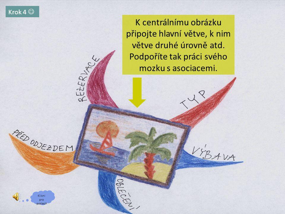 Krok 4  K centrálnímu obrázku připojte hlavní větve, k nim větve druhé úrovně atd. Podpoříte tak práci svého mozku s asociacemi.