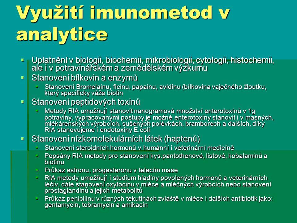 Využití imunometod v analytice