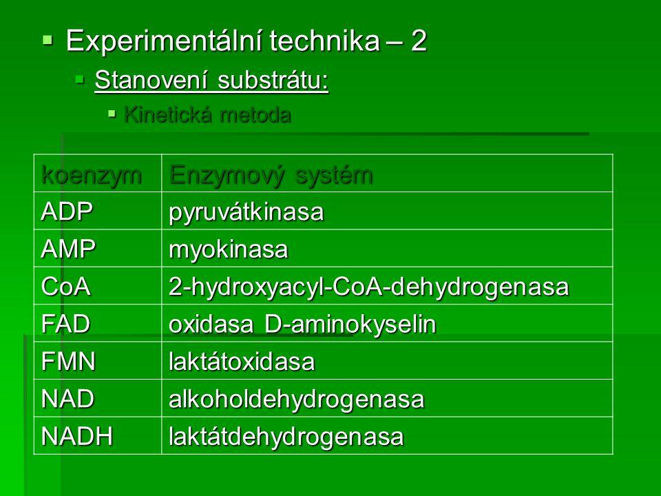 Experimentální technika – 2