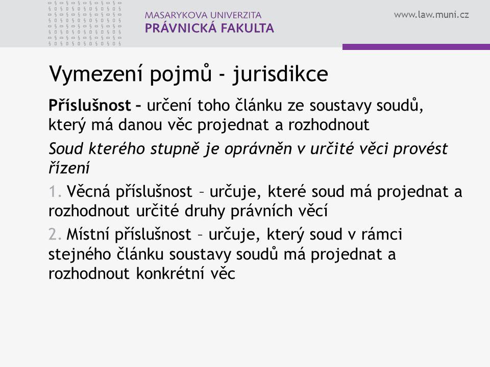 Vymezení pojmů - jurisdikce