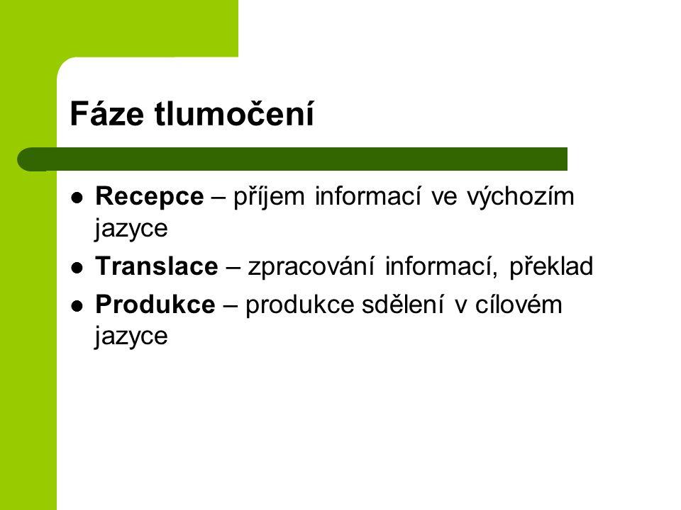 Fáze tlumočení Recepce – příjem informací ve výchozím jazyce