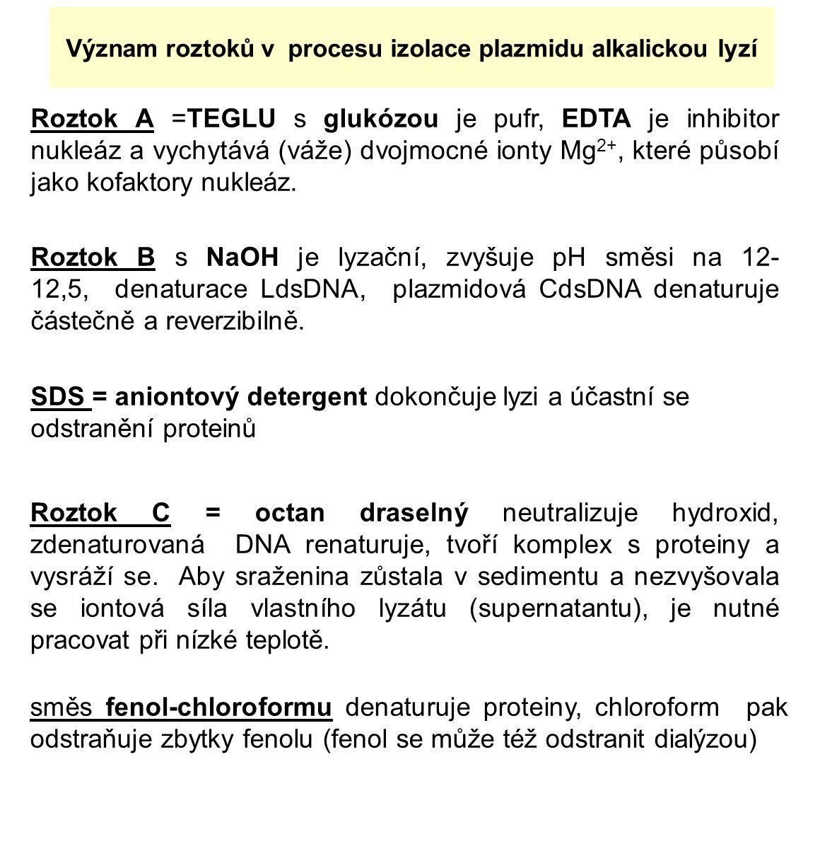 Význam roztoků v procesu izolace plazmidu alkalickou lyzí