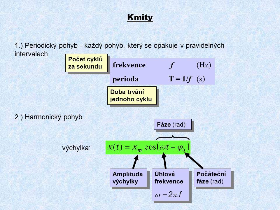 Kmity frekvence f (Hz) perioda T = 1/f (s) w = 2p.f