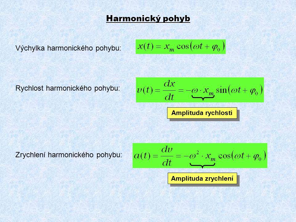 Harmonický pohyb Výchylka harmonického pohybu: