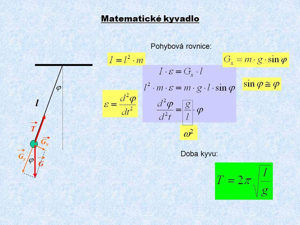 Matematické kyvadlo Pohybová rovnice: w2 j l G Gx Gy T j Doba kyvu: