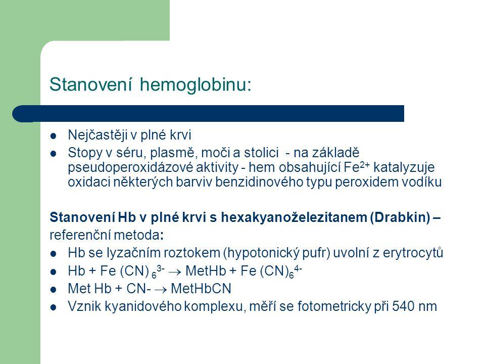 Stanovení hemoglobinu: