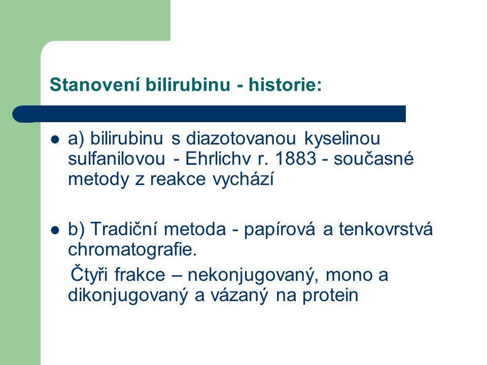 Stanovení bilirubinu - historie: