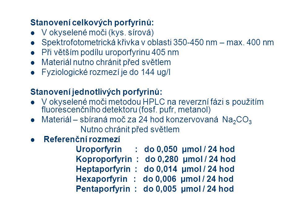 Stanovení celkových porfyrinů: