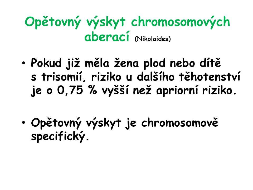 Opětovný výskyt chromosomových aberací (Nikolaides)