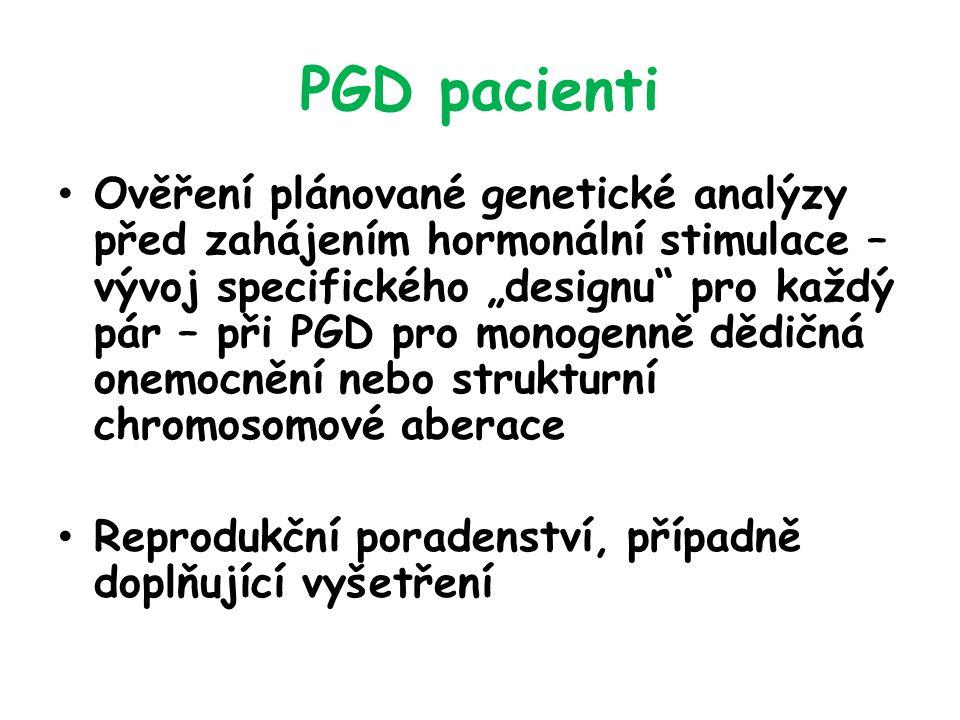 PGD pacienti