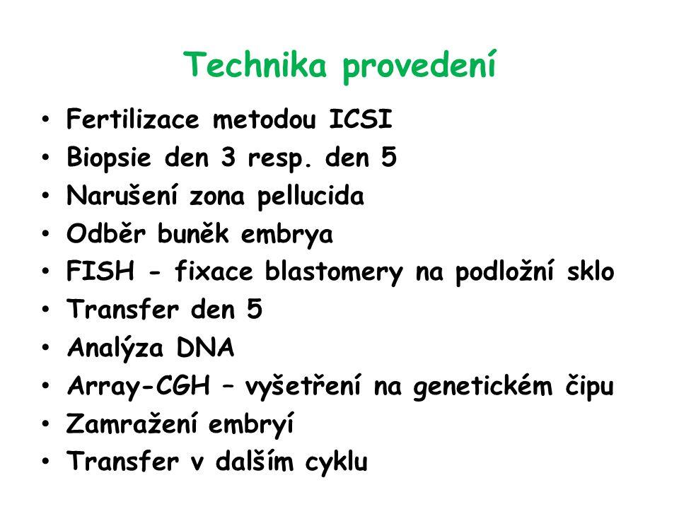 Technika provedení Fertilizace metodou ICSI Biopsie den 3 resp. den 5