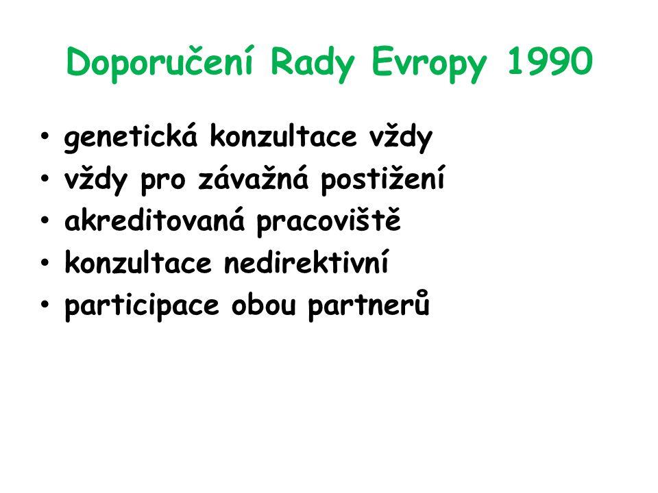 Doporučení Rady Evropy 1990