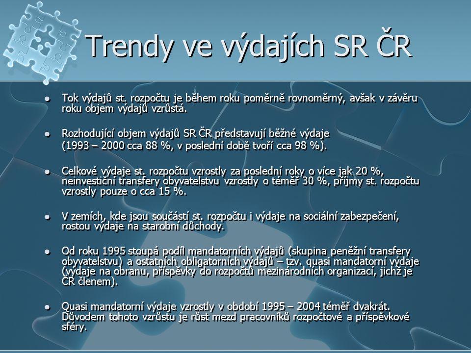 Trendy ve výdajích SR ČR
