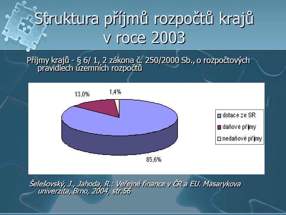 Struktura příjmů rozpočtů krajů v roce 2003