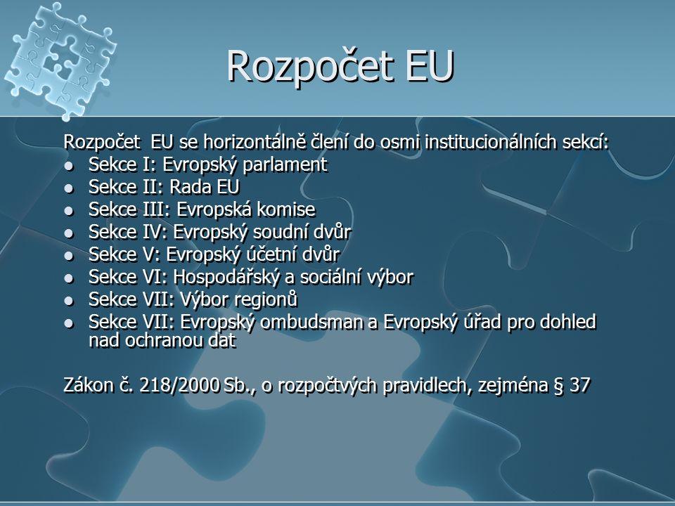 Rozpočet EU Rozpočet EU se horizontálně člení do osmi institucionálních sekcí: Sekce I: Evropský parlament.