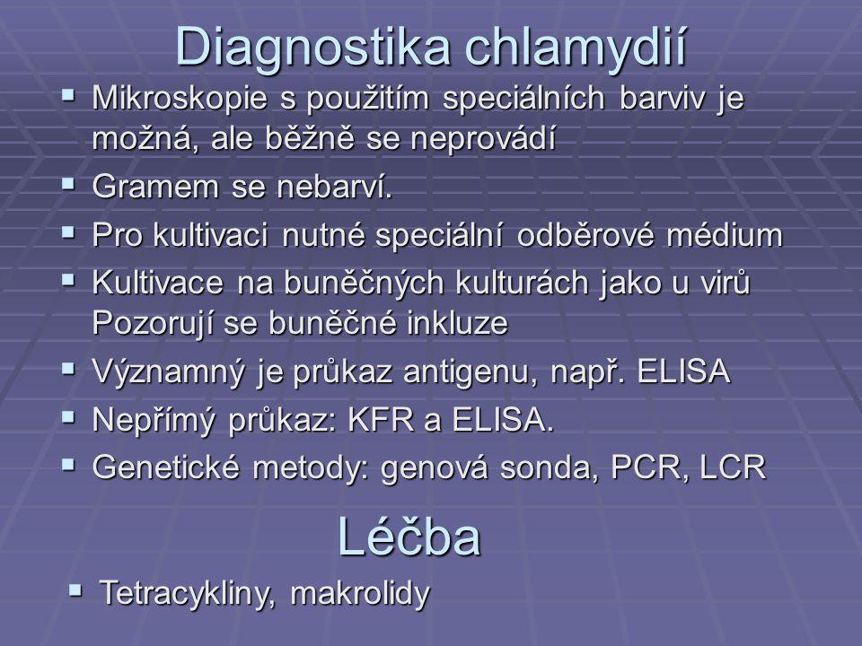 Diagnostika chlamydií
