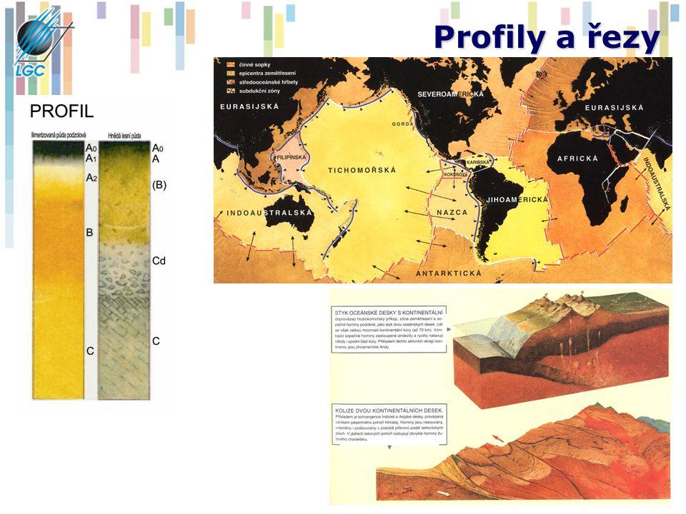 Profily a řezy Litosférické desky – Velký atlas světa, Kartografie Praha 1997, 2004.