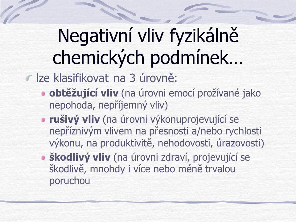 Negativní vliv fyzikálně chemických podmínek…