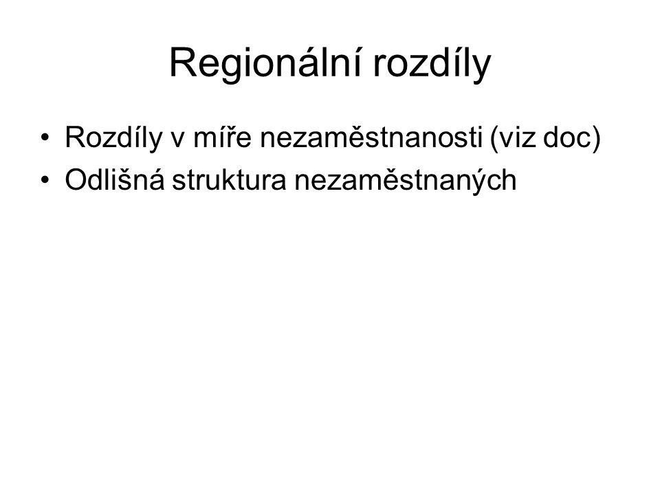 Regionální rozdíly Rozdíly v míře nezaměstnanosti (viz doc)
