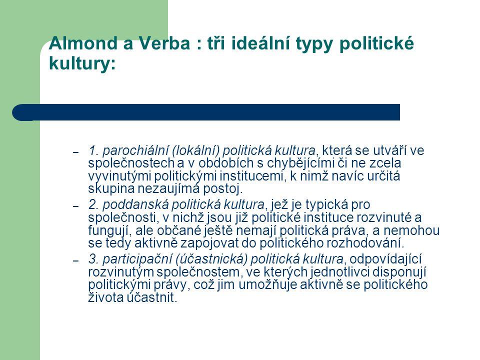 Almond a Verba : tři ideální typy politické kultury: