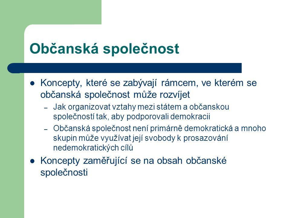 Občanská společnost Koncepty, které se zabývají rámcem, ve kterém se občanská společnost může rozvíjet.