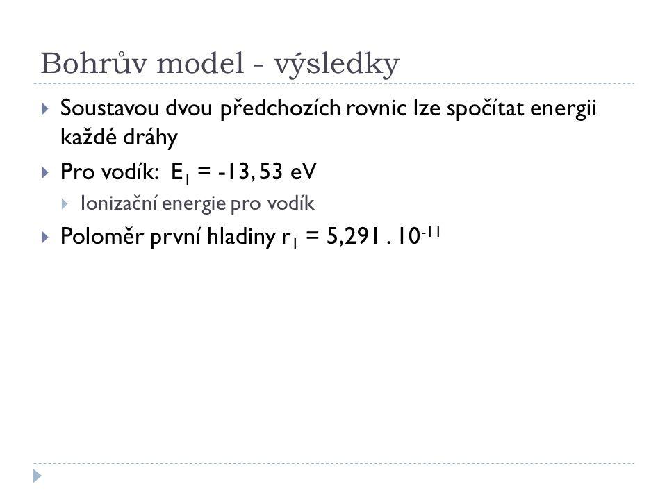 Bohrův model - výsledky